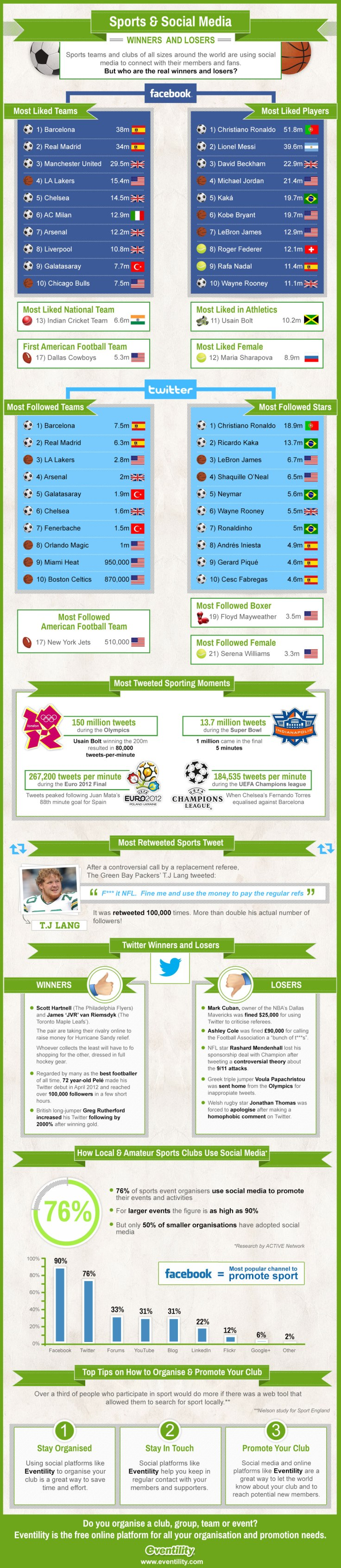 sports_and_socialmedia